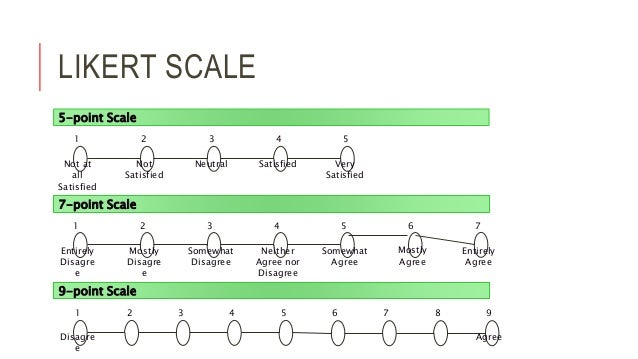 Likert scale satisfaction statistical analysis training course