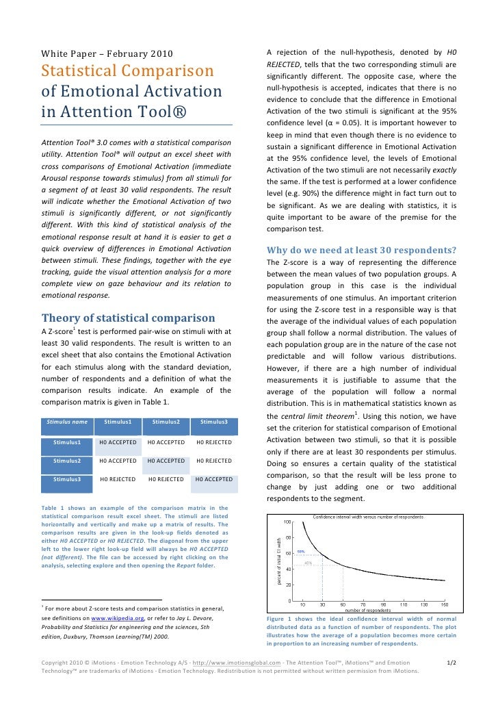 iMotions White Paper: Statistical Comparison of Emotional Activation in Attention Tool - Feb 2010