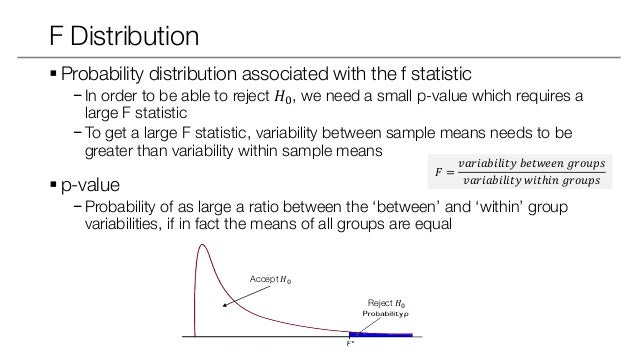 how to use t statistic to find p value