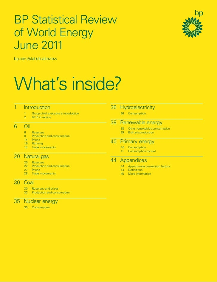 BP's Statistical Review of World Energy 2011
