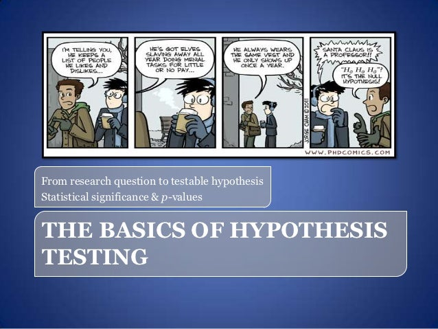 "whats is a hypothesis Developing hypotheses & research questions definitions of hypothesis ""it is a tentative prediction about the nature of the relationship between two or."
