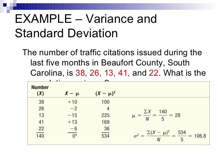interpretation of standard deviation and variance relationship