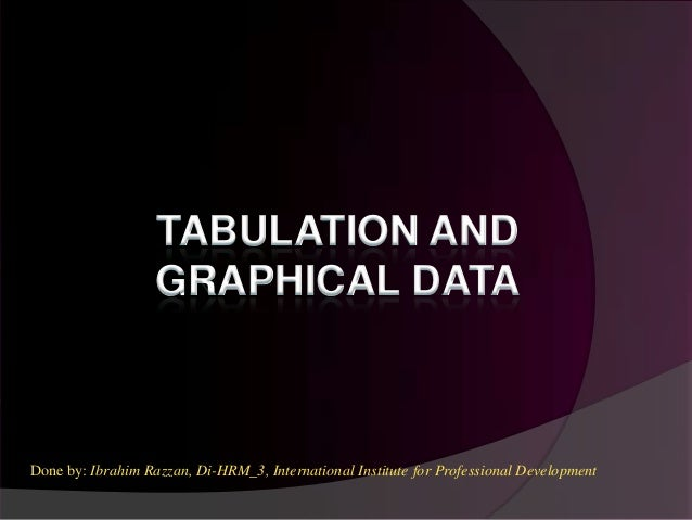 TABULATION AND                   GRAPHICAL DATADone by: Ibrahim Razzan, Di-HRM_3, International Institute for Professional...