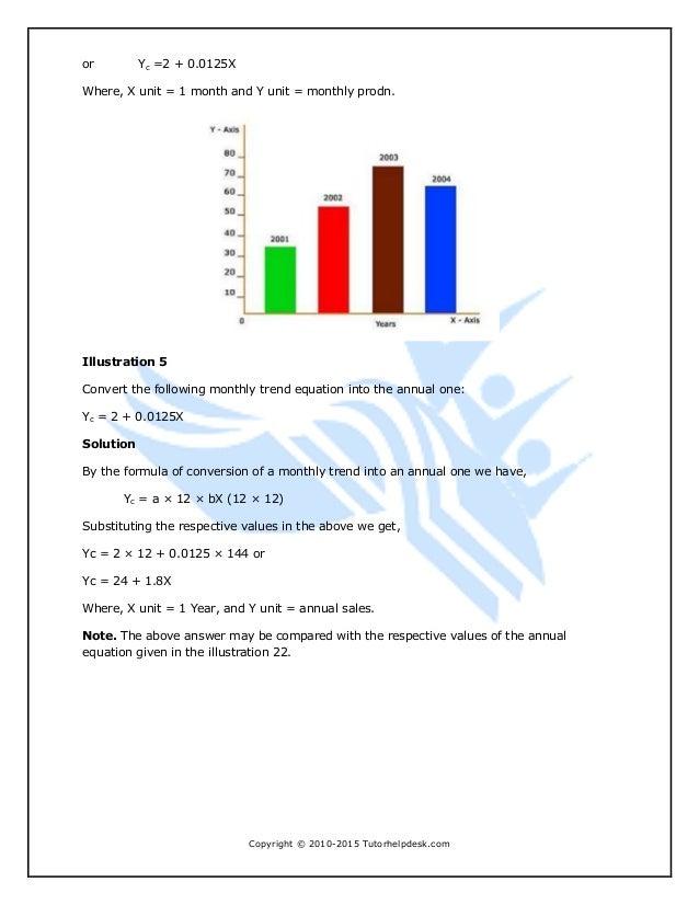 Statistics math homework help