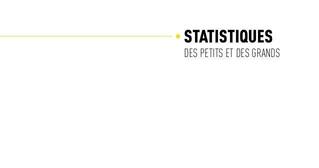 Statistiques Des petits et Des grands