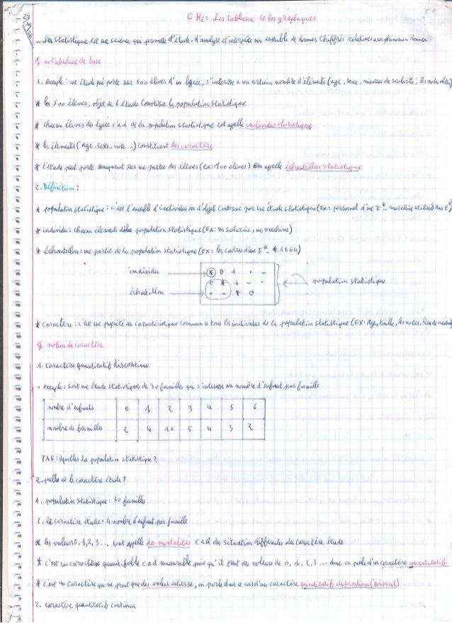 Statistiques 1ére année lycée