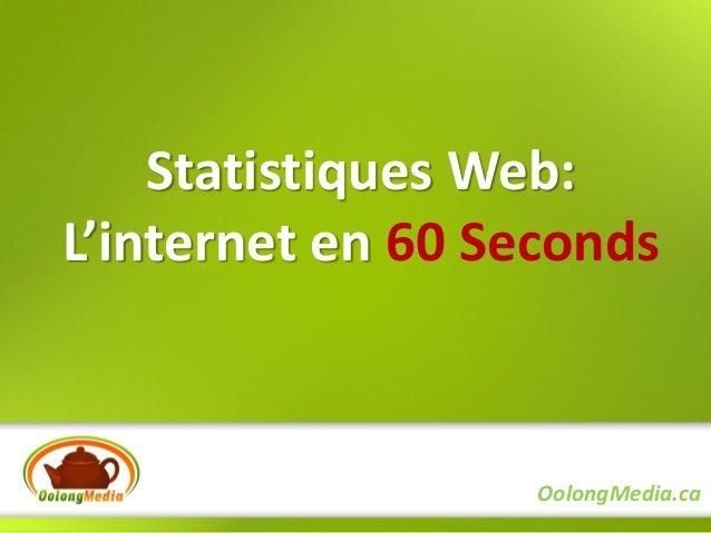 Statistiques Web:L'internet en 60 Seconds                   OolongMedia.ca