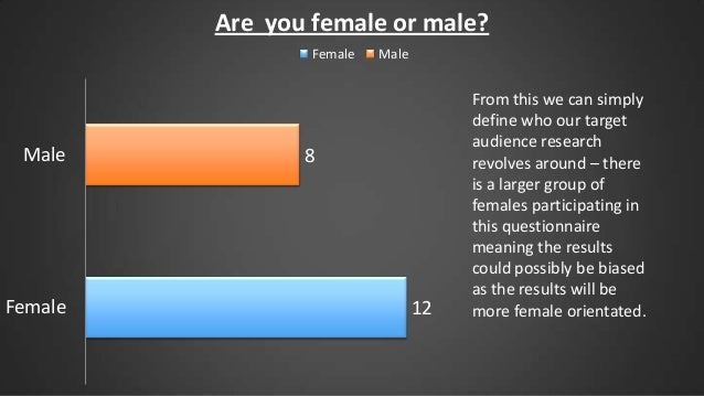 Are you female or male? Female  Male  Female  Male  8  12  From this we can simply define who our target audience research...
