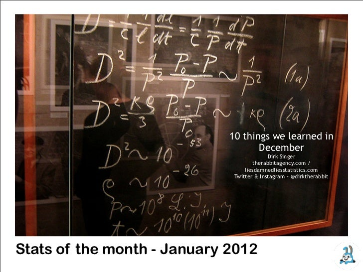 Social media stats of the month - January
