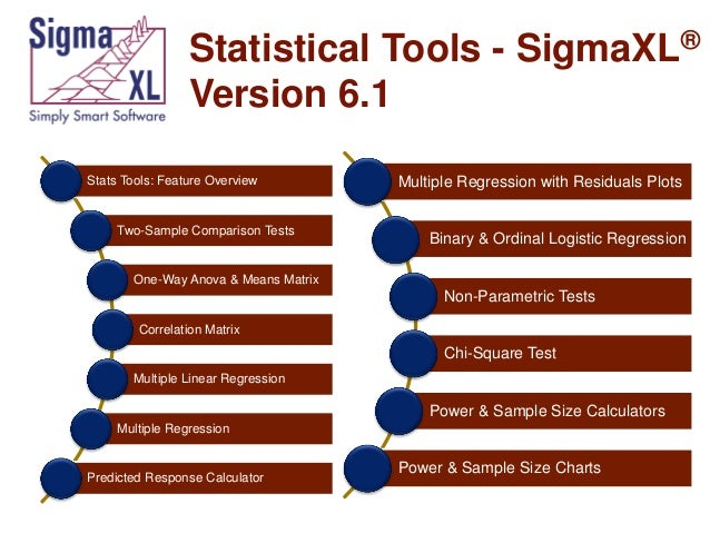 Statistical Tools - SigmaXL® Version 6.1 Stats Tools: Feature Overview  Two-Sample Comparison Tests  Multiple Regression w...