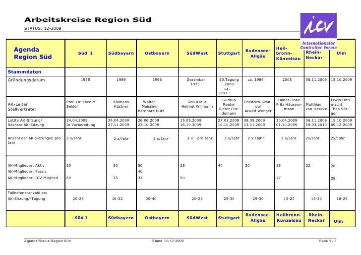 Arbeitskreise Region Süd         STATUS: 12-2009                                                                          ...