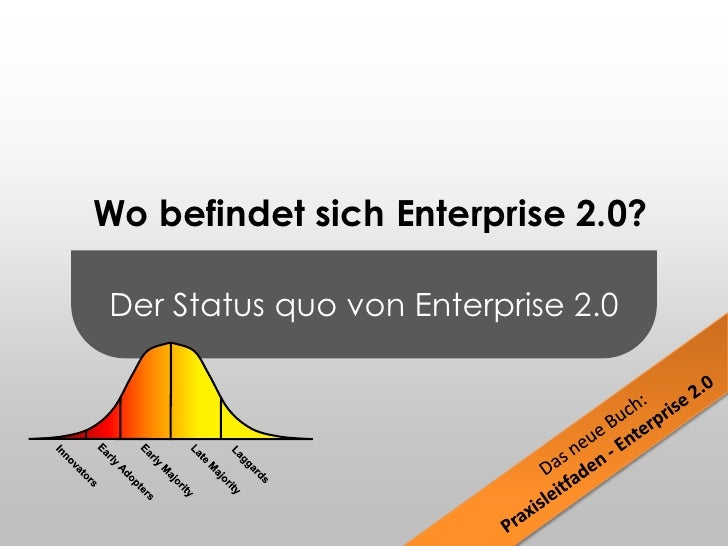 Der Status quo von Enterprise 2.0<br />Wo befindet sich Enterprise 2.0?<br />Das neue Buch:<br />Praxisleitfaden - Enterpr...