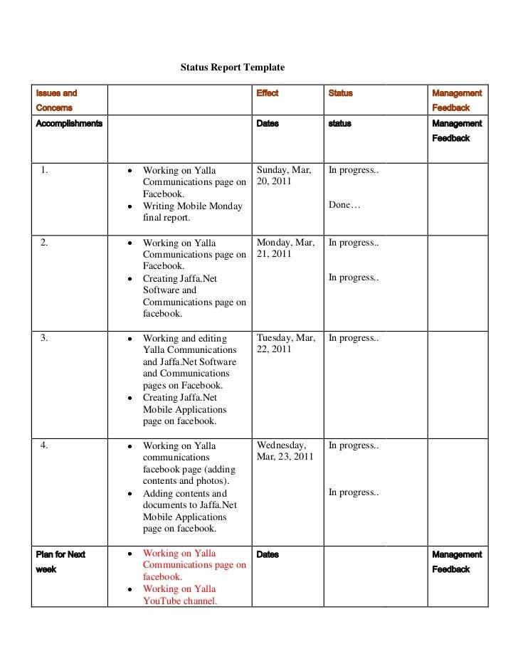 Status Report Template<br /><ul><li>Issues and ConcernsEffectStatusManagement FeedbackAccomplishmentsDate...