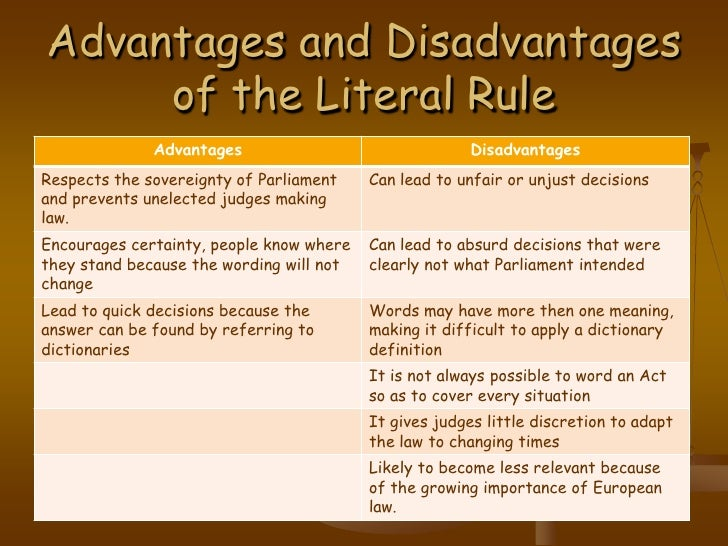 advantages and disadvantages of the exclusionary rule Discuss the advantages and disadvantages of the exclusionary rule symbolic speech: not given same protection as pure speech (e flag burning) c kunz's right to speak versus preservation of public order in jewish neighborhoods) b.