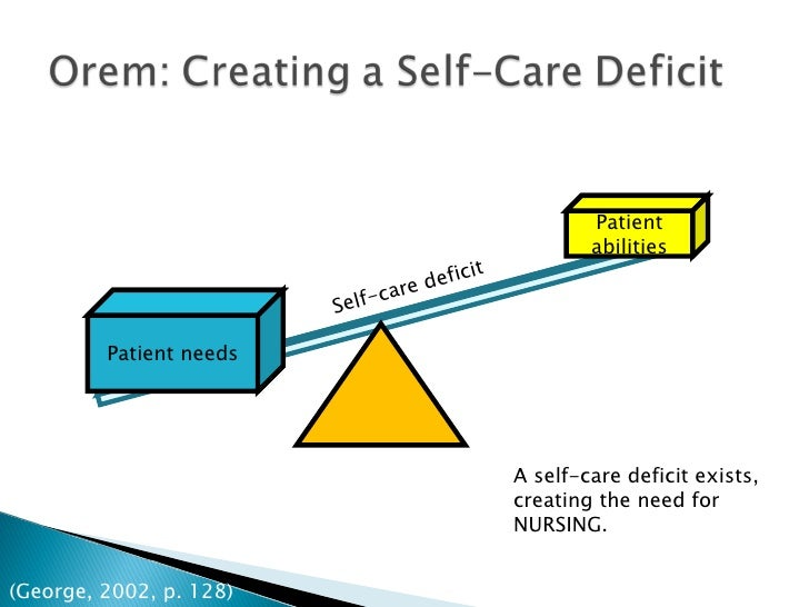 orems self care theory background nursing essay Historical background dorothea orem  dorothea orem's self care theory essay  can orem's self-care deficit nursing theory be helpful in.