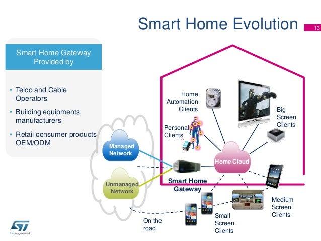 life going beyond the smart home