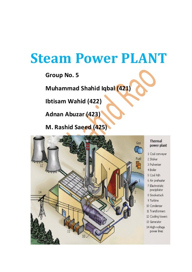Steam Power PLANT Group No. 5 Muhammad Shahid Iqbal (421) Ibtisam Wahid (422) Adnan Abuzar (423) M. Rashid Saeed (425)