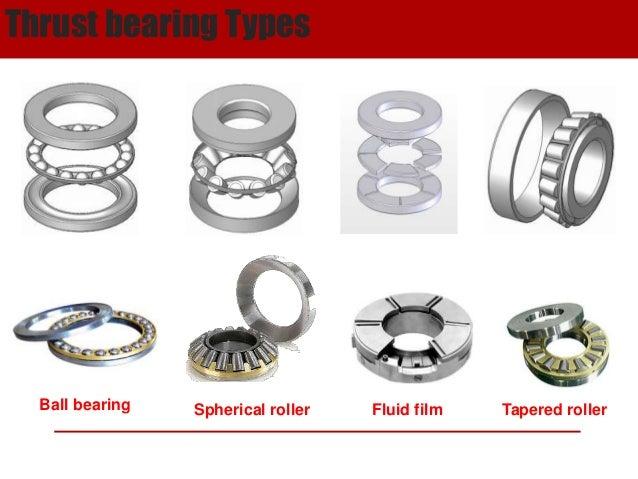 Ball Thrust Bearing vs Ball Bearing Thrust Bearing Types Ball