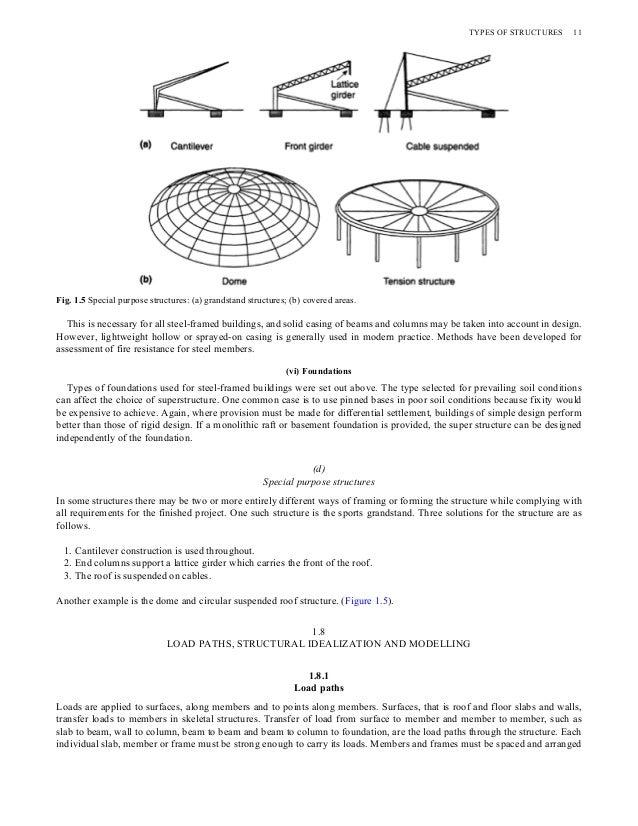Steel Structures Practical Design Studies Mac Ginley 2nd Ed