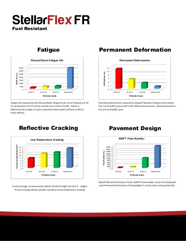stellarflex-fr-fuel-resistant- ...