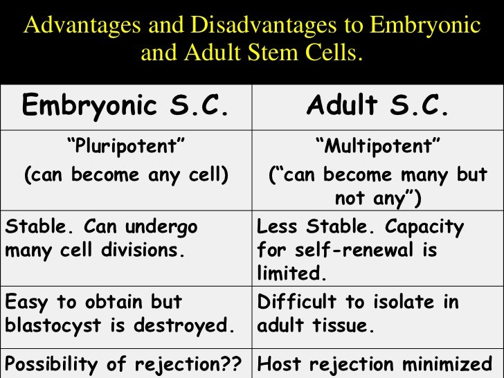 the advantages and disadvantages of using stem cells in health researches The advantages and disadvantages of stem cell using stem cells impact on the way health care treats it patients stem cell research.