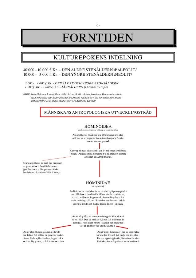 -1- FORNTIDEN KULTUREPOKENS INDELNING 40 000 - 10 000 f. Kr. - DEN ÄLDRE STENÅLDERN /PALEOLIT/ 10 000 - 3 000 f. Kr. - DEN...