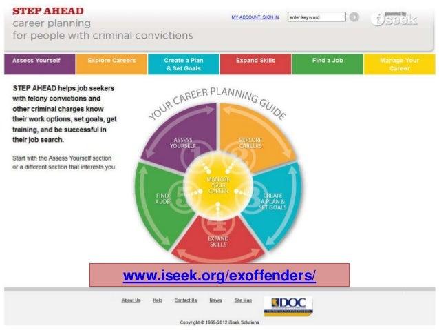 Minnesota's career, education, and job resource. www.iseek.orgwww.iseek.org/exoffenders/