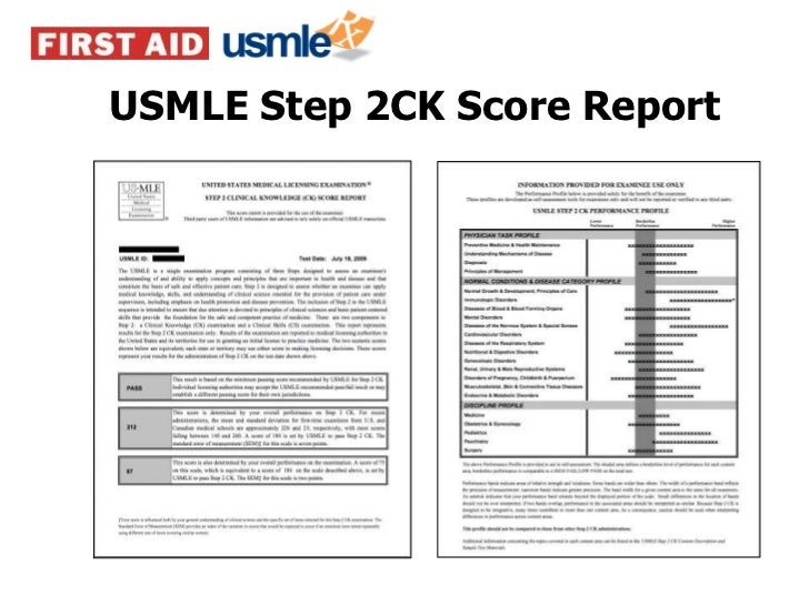 Master the boards usmle step 2 ck pdf free download minecraft house step 2 ck presentation with dr tao le malvernweather Image collections