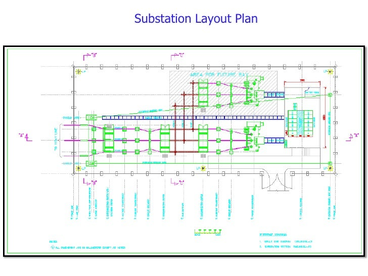 substation layout Substation design guide   layout, site design  after completion the student will be familiar with all aspects of substation design and with a.