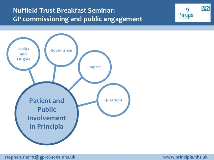 Nuffield Trust Breakfast Seminar:   GP commissioning and public engagement     Profile        Governance      and     Orig...