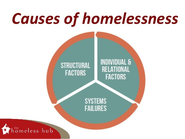 essay about homelessness in canada