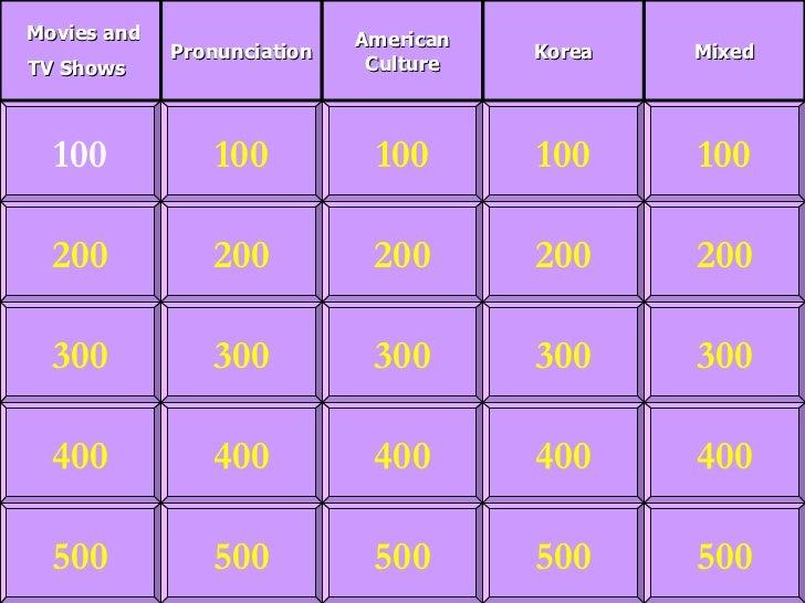 ESL Jeopardy