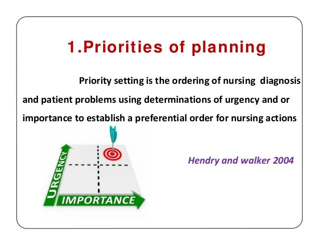 priorities and responses essay The common thread uniting different types of nurses who work in varied areas is the nursing process the essential core but the patient's response an inability to get out of bed, refusal to eat set priorities and write goals/outcomes in collaboration.