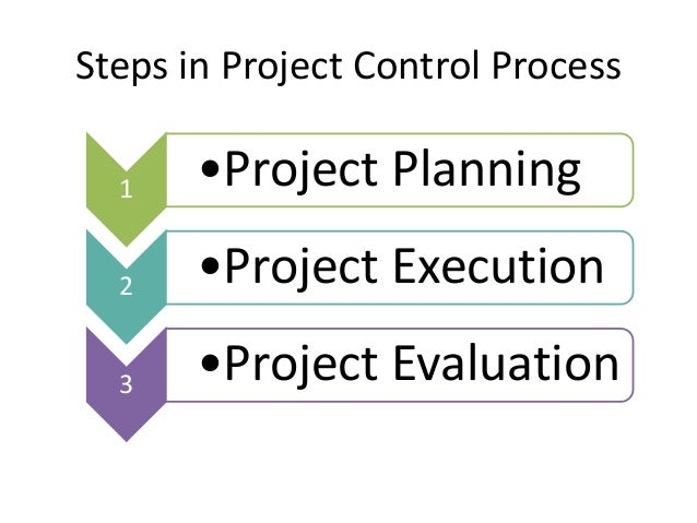 Four Steps of a Project Control Process