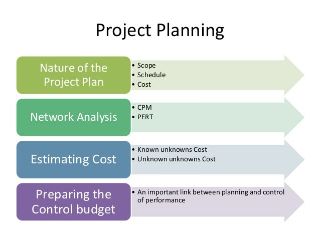 seven steps to project planning A project plan is a formal document that contains all planning decisions, approved project scope and costs apart from mentioned things, its main goals are to guide control, facilitate communication between stakeholders and schedule baselines.