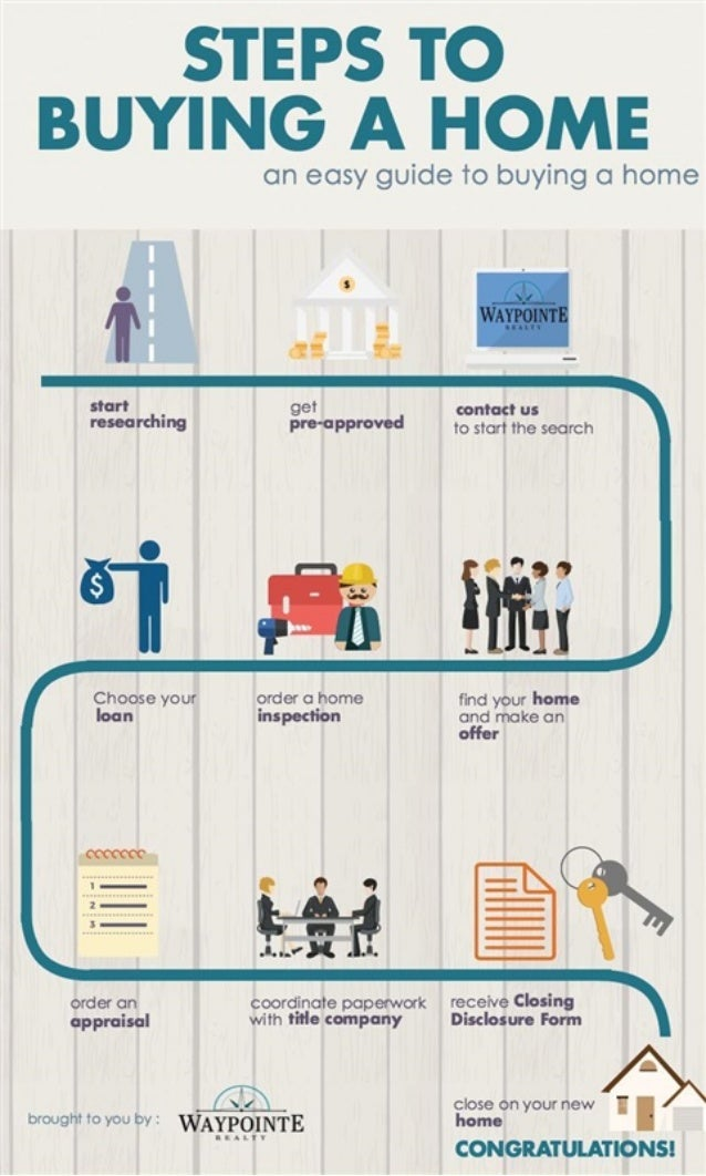 Steps to buying a home infograph for Secrets to buying a house