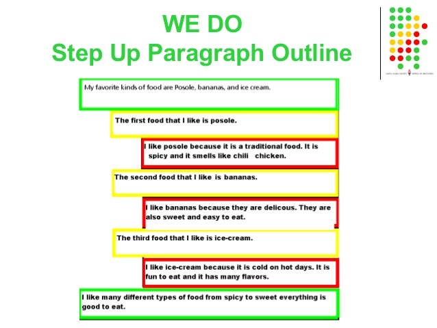 Steps to writing good essay