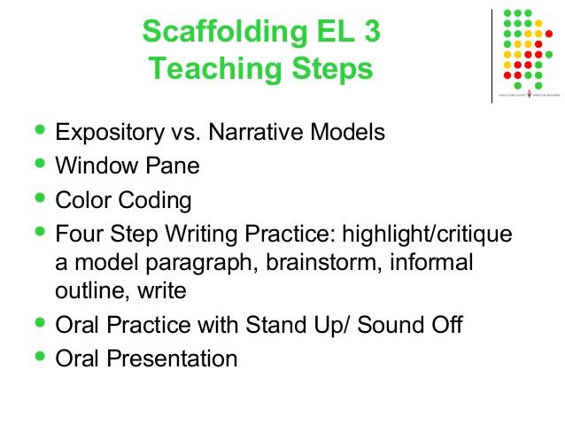 step by step essay writing