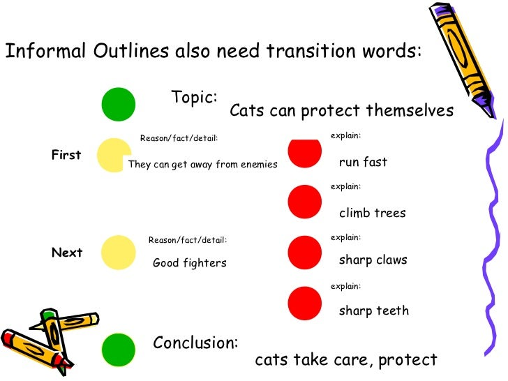 transition words essays conclusions Home closed-form writing – titles, introductions, transition words,  titles, introductions, transition words,  is the key words from the essay's.