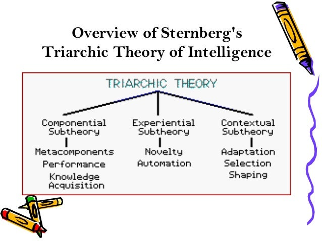 the different theories of intelligence One major criticism of the theory is that it is ad hoc: that  and arbitrary, and that a different researcher would likely have.