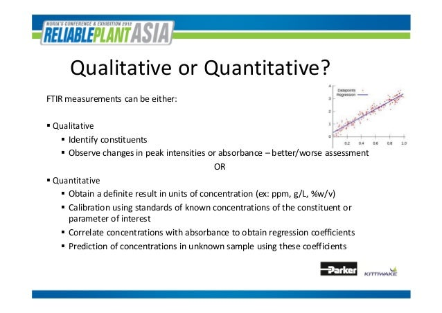 qualitative tests performed on unknown water Qualitative analysis of organic compounds in lab water (if the unknown is the two common qualitative tests for unsaturation are the reactions of the compounds.