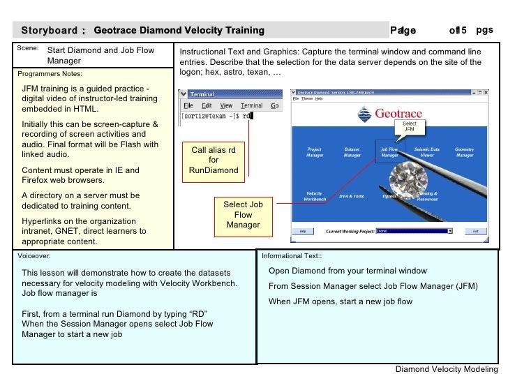 Training Storyboard
