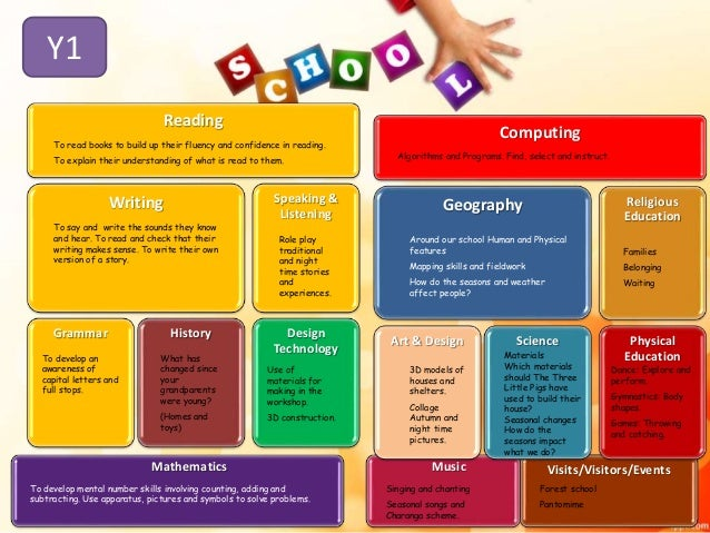 primary school curriculum At coppice we aim to give all of our children a broad and balanced curriculum we currently follow the national curriculum to form the basis of our whole school.
