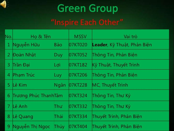 """Green Group<br />""""Inspire Each Other""""<br />"""