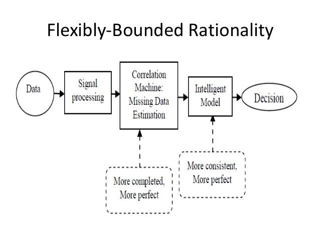 in a short essay discuss bounded rationality and satisficing Maximizing versus satisficing: happiness is a matter of choice barry schwartz and andrew ward sity students were more likely to write an extracredit essay, and.