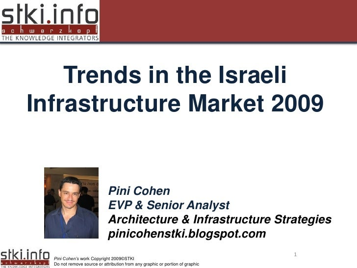 Trends in the Israeli Infrastructure Market 2009   Your Text here                                                         ...