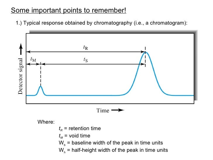 Some important points to remember! 1.) Typical response obtained by chromatography (i.e., a chromatogram):          Where:...