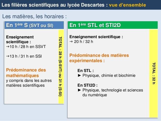 1ère S (SVT ou SI) 4 h Mathématiques TOTAL:28h(S-SVT)ou31h(S-SI) 3 h Physique et Chimie 3 h ou 6 h SVT SI 4 h Français 4h3...