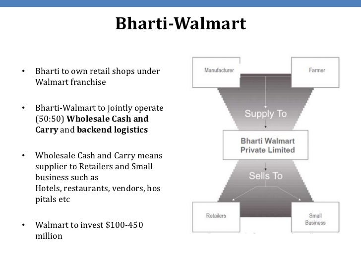 wal mart case analysis essay Wal-mart 1 walmart a case study on wal-mart stores inc andrew rumsey post university wal-mart 2 walmart samuel walton, the founder and retail executive of wal-mart stores inc, initiated or.
