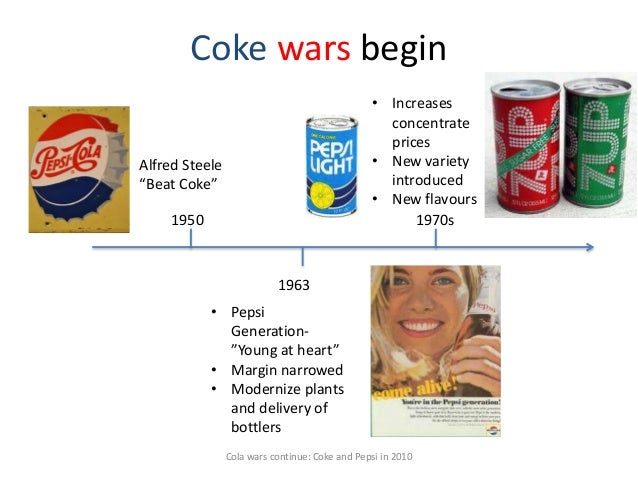 cola wars continue coke and pepsi in 2006 essay It is credited with recapturing the interest of young people in the drink 1975 pepsi started what is now known as the cola wars pepsi ran television ads showing people participating in blind taste tests preferring the taste of pepsi to coke coca-cola ran ads to combat these, ridiculing pepsi's ads 1978 coca-cola sponsors fifa world cup.